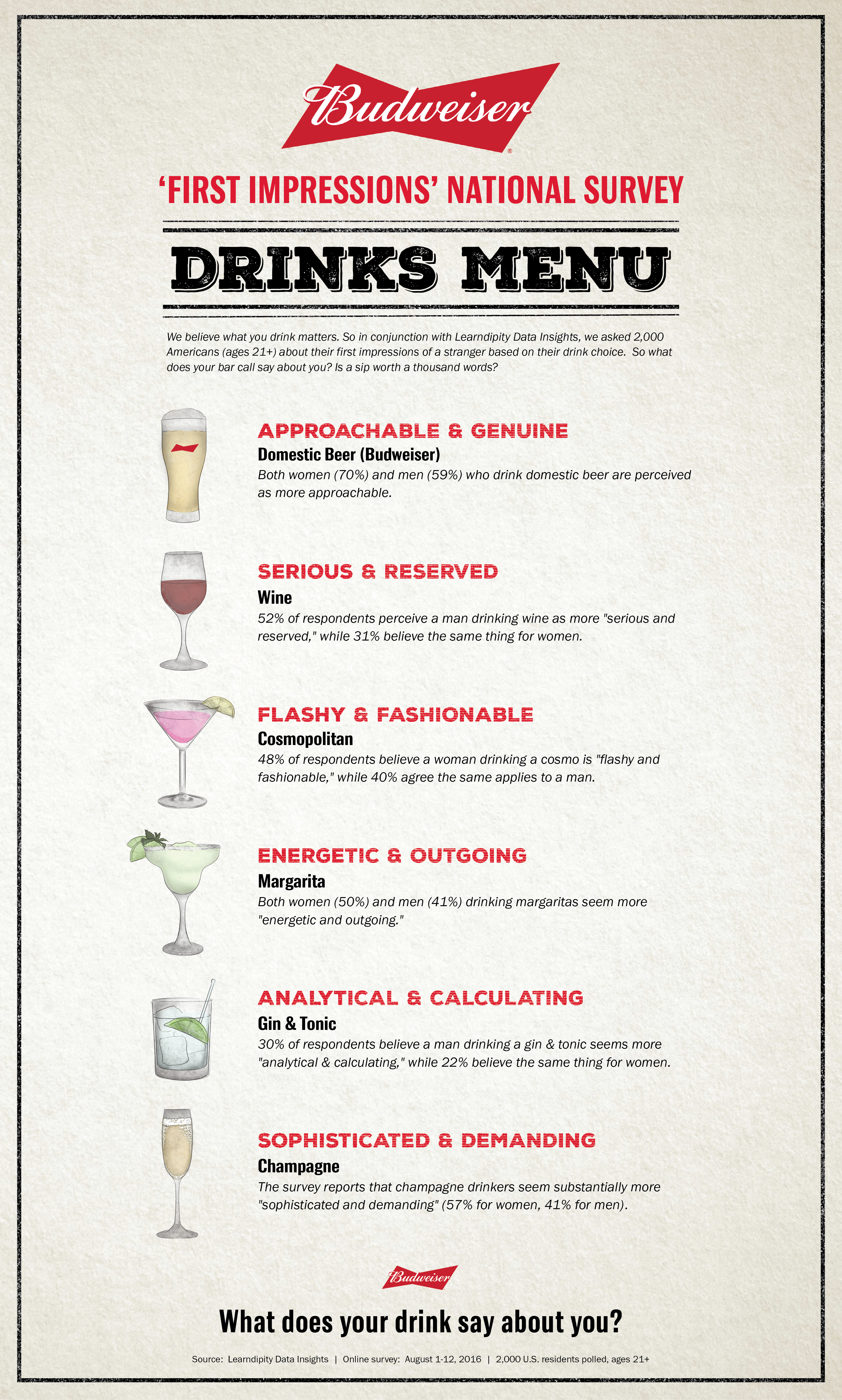 drink-impressions-infographic-full-size